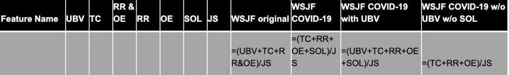 WSJF COVID-19 Formula